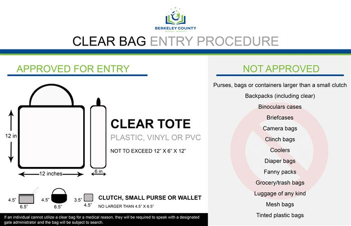 Clear Bag Entry Procedure Inforgraphic